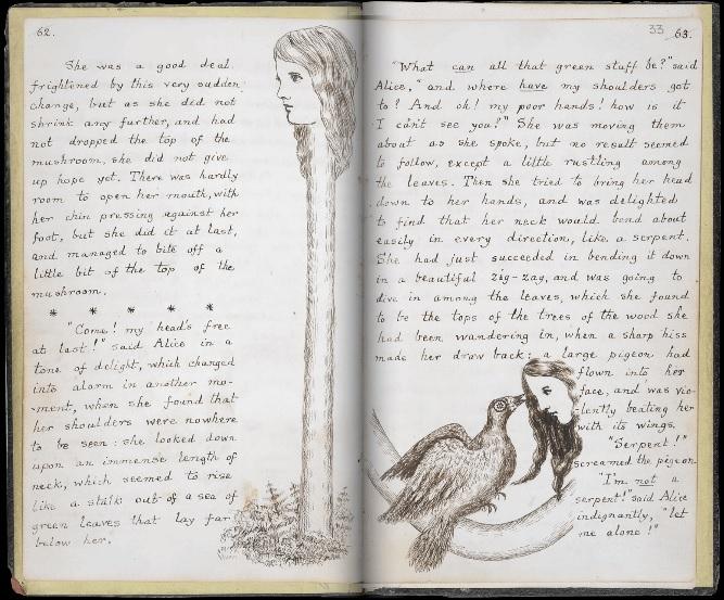 Сказка Алиса в стране чудес Льюис Кэрролл рукопись Шляпников | Вдохновить на роман